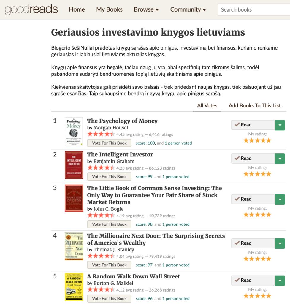 geriausios investavimo knygos lietuviams
