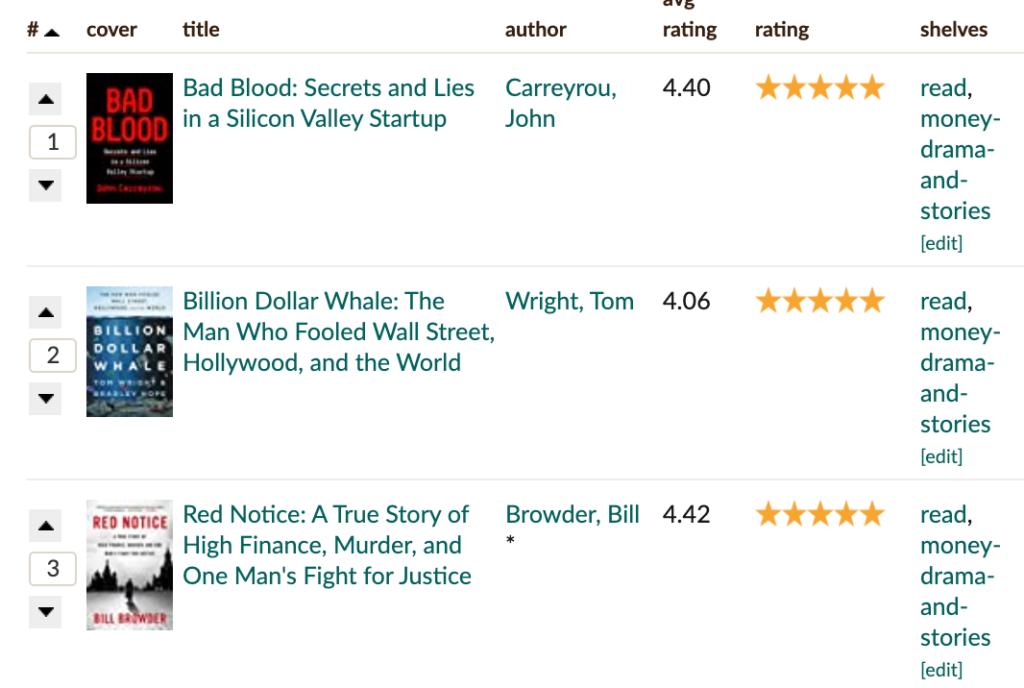 geriausios knygos apie investavimą paremtos tikromis istorijomis