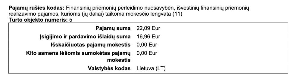Pajamq rüSies kodas: Finansiniq priemoniq perleidimo nuosavybén, iSvestiniq finansiniq priemoniq  realizavimo pajamos, kurioms (ju daliai) taikoma mokesCio lengvata (11)  Turto ob ekto numeris: 5  Pajamq suma  Isigijimo ir pardavimo iSlaidq suma  ISskaiEiuotas pajamq mokestis  Kito asmens lééomis sumokétas pajamq  mokestis  Valstybés kodas  22,09 Eur  16,96 Eur  0,00 Eur  0,00 Eur  Lietuva (LT)