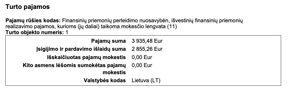 Turto pajamos  Pajamq rüSies kodas: Finansiniq priemoniq perleidimo nuosavybén, iSvestiniq finansiniq priemoniq  realizavimo pajamos, kurioms (ju daliai) taikoma mokeséio lengvata (11)  Turto ob ekto numeris: 1  Pajamq suma  Isigijimo ir pardavimo iSlaidq suma  ISskaiEiuotas pajamq mokestis  Kito asmens lééomis sumokétas pajamq  mokestis  Valstybés kodas  3 935,48 Eur  2 855,26 Eur  0,00 Eur  0,00 Eur  Lietuva (LT)